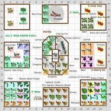 layout kitchen garden companion planting layout garden ideas pinterest planting