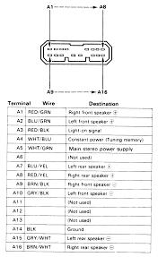 acura integra 98 car audio diagram at 94 radio wiring with