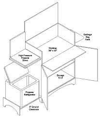 150 best camp kitchen kitchen box grub kitchen chuck box