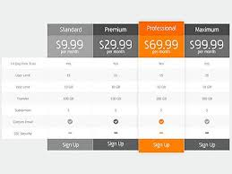 plans pricing page faq jobandtalent by jaime de ascanio dribbble 9 best saas pricing images on pinterest pricing table design