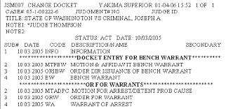 Arrest Warrant Vs Bench Warrant How To Docket Warrants