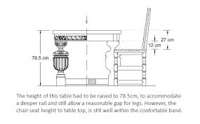 Standard Kitchen Table Height by 100 Dining Table Minimum Dimensions Dining Room Tables