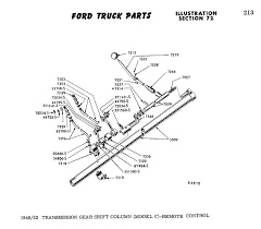 3 speed shifter diagram ford truck enthusiasts forums