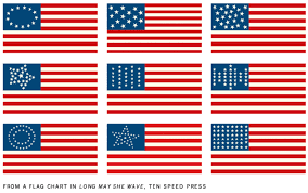 Flag Day Usa Flag Day One Of The Most Underrated American Holidays