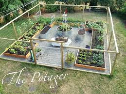 Backyard Raised Garden Ideas Backyard Garden Box Awesome Backyard Vegetable Garden Cool