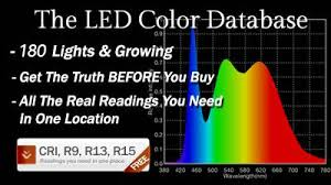 Led Light Color Complexities Of Bicolor Led Lights An Extensive Color Analysis