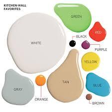 living room beautiful modern living room colour ideas most popular