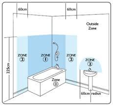 bathroom lighting code requirements evergreen electrical bathroom zones bathroom electrical code