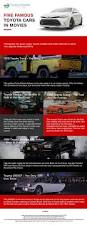 t0y0ta cars infographic five famous toyota cars in movies toyota of seattle