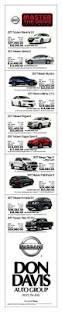 newspaper car ads current newspaper ads don davis nissan