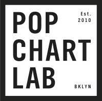 Distinctive Decor Coupon Code Pop Chart Lab Coupons Top Deal 35 Off Goodshop