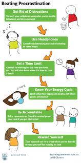 25 unique time management tools ideas on pinterest productivity