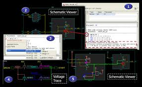 electrical overstress detection and debugging design with calibre