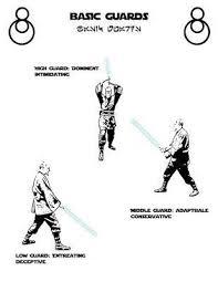 lightsaber combat forms form 1 star wars amino