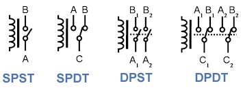 softnoze glossary of sensors switches u0026 automation terms