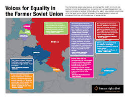 Russia And The Former Soviet by Voices For Equality In The Former Soviet Union Human Rights First