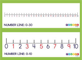 kindergarten number lines curriculum mapping kindergarten number lines lessons tes teach