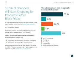 black friday shoppers 2017 the 2017 u s holiday shopping forecast cpc strategy