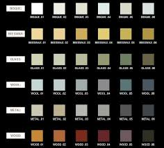eco friendly and sustainable paint by yolo colorhouse u2013 october sky