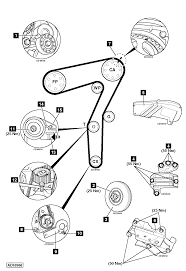 to replace timing belt on vauxhall opel astra h 1 9 cdti