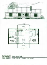 Dual Master Suites Log Home Floor Plans Log Cabin Kits Appalachian Log Homes