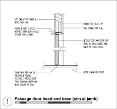 Closet Door Jamb Switch Door Jamb Related Posts Door Jamb Switch Closet Aeroc Club