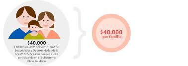 bono marzo chile 2016 revisa con tu rut si eres beneficiario del bono marzo 2014 diario