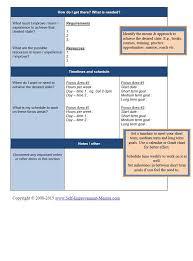 25 unique personal development plan template ideas on pinterest