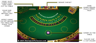 Black Jack Table blackjackprofessor com blackjack table layout