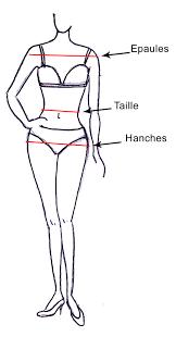 comment choisir sa robe de mariã e choisir sa robe de mariée 3 connaître sa morphologie carole
