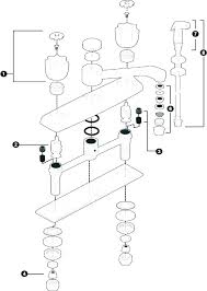 delta kitchen faucet parts diagram impressive delta kitchen faucet parts diagram cool kitchen sink