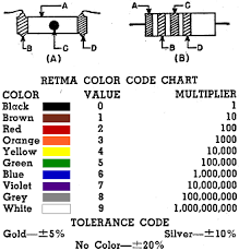 standardized wiring diagram symbols u0026 color codes august 1956