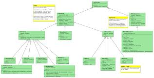 Map In Java Com Marklogic Xcc Types Marklogic Xml Content Connector For Java