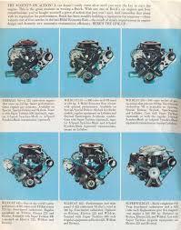 automotive history the legendary buick nailhead v8 and the