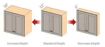 what is minimum base cabinet width custom cabinet options modifications cabinets