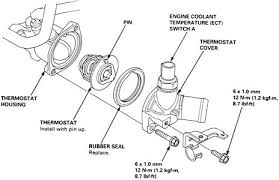 honda crv radiator replacement honda cr v replace lower radiator hose questions answers with
