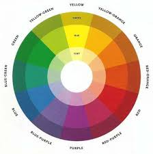 25 unique color wheel paint ideas on pinterest color wheel