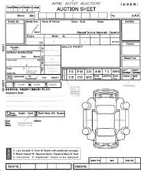 Vehicle Service Sheet Template by Understanding The Japanese Auction Sheet Jdmauctionwatch