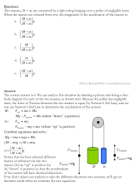 Physics Reference Table by Learn Ap Physics Physics 1 And 2 Newton U0027s Laws Of Motion