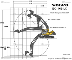 volvo ec140b lc crawler excavator excavators construction