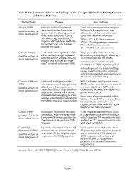 Response By Type Of Strategy Traveler Response To Transportation