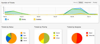 it support report template help desk reporting software create reports on support tickets