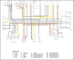yamaha mio headlight wiring diagram efcaviation com