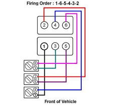 buick 3800 wiring diagram wiring diagram simonand