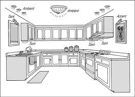Task Lighting Kitchen Kitchen Lighting Basics Distinctive Kitchens Baths