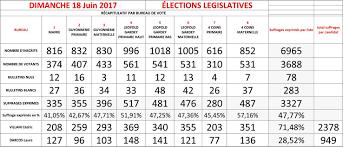 horaire bureau de vote elections législatives 2017