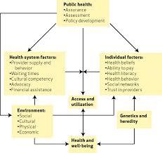afbeelding van http content healthaffairs org content 30 10 1844