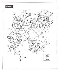 ezgo golf cart wiring diagram gas kwikpik me