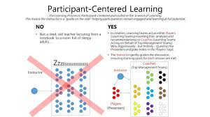 transformative learning experiences mdi tokyo