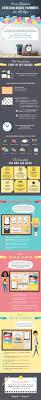 122 best home classroom ideas images on pinterest classroom